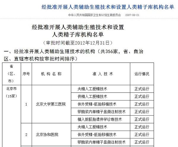 【泰国第三代试管婴儿多少钱】_试管婴儿,中国比美国起码差了10个泰国