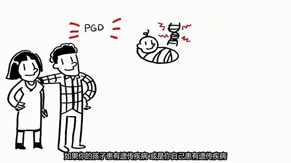【广东 试管婴儿 哪家好】_想生健康宝宝?这关一定要过!