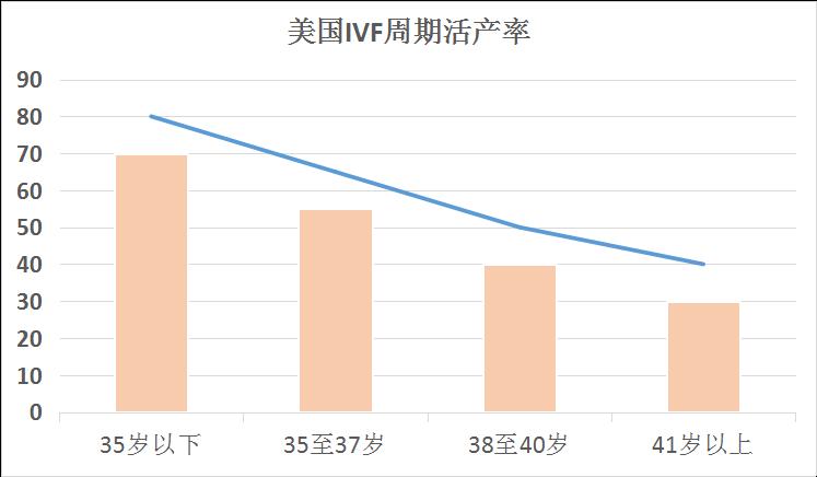 【广州试管婴儿优等南粤】_在怎样的情况下选择做试管婴儿是正确的?